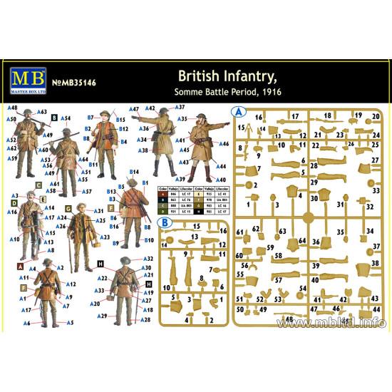 British Infantry, Somme Battle period, 1916  5 figures 1/35 Master Box 35146