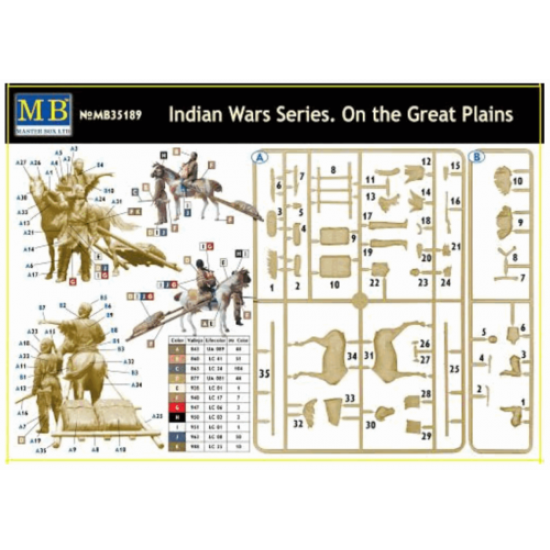 INDIAN WARS SERIES . ON THE GREAT PLAINS 1/35 MASTER BOX 35189