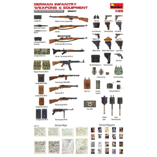 PLASTIC MODEL KIT GERMAN INFANTRY WEAPONS AND EQUIPMENS WWII 1/35 MINIART 35247