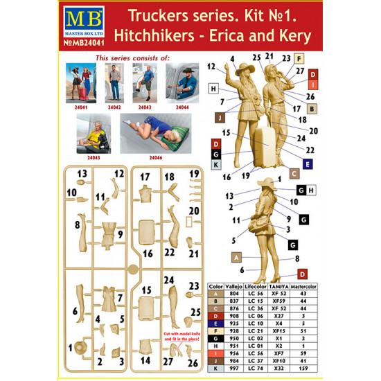 ERICA AND KERY - TRUCKERS SERIES, HITCHHIKERS PLASTIC MODEL KIT 1/24 MASTER BOX 24041