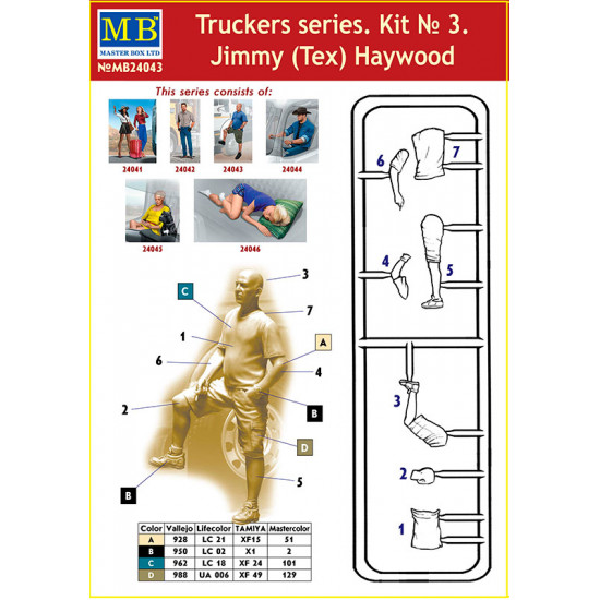 JIMMY (TEX) HAYWOOD - TRUCKERS SERIES PLASTIC MODEL KIT 1/24 MASTER BOX 24043